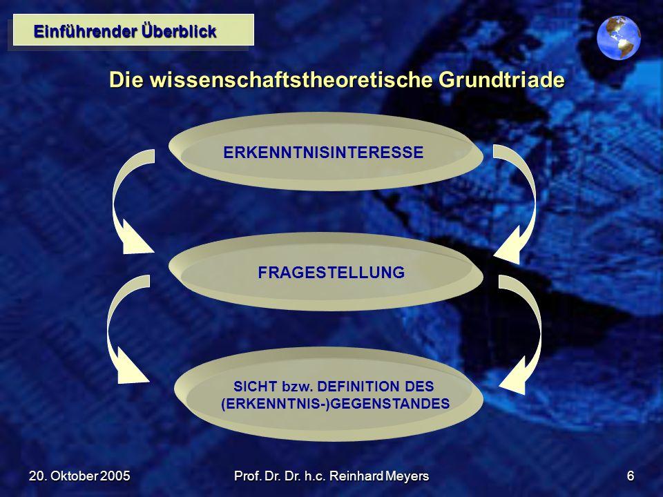 20. Oktober 2005Prof. Dr. Dr. h.c. Reinhard Meyers6 Einführender Überblick Die wissenschaftstheoretische Grundtriade ERKENNTNISINTERESSEFRAGESTELLUNG