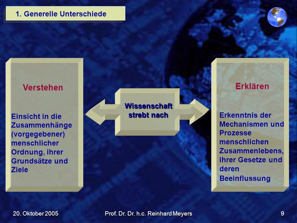 20. Oktober 2005Prof. Dr. Dr. h.c. Reinhard Meyers9 1. Generelle Unterschiede Wissenschaft strebt nach Verstehen Einsicht in die Zusammenhänge (vorgeg