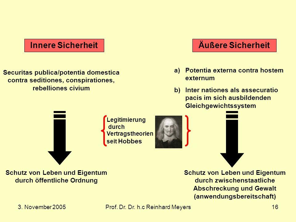 3. November 2005Prof. Dr. Dr. h.c Reinhard Meyers16 Innere SicherheitÄußere Sicherheit Securitas publica/potentia domestica contra seditiones, conspir