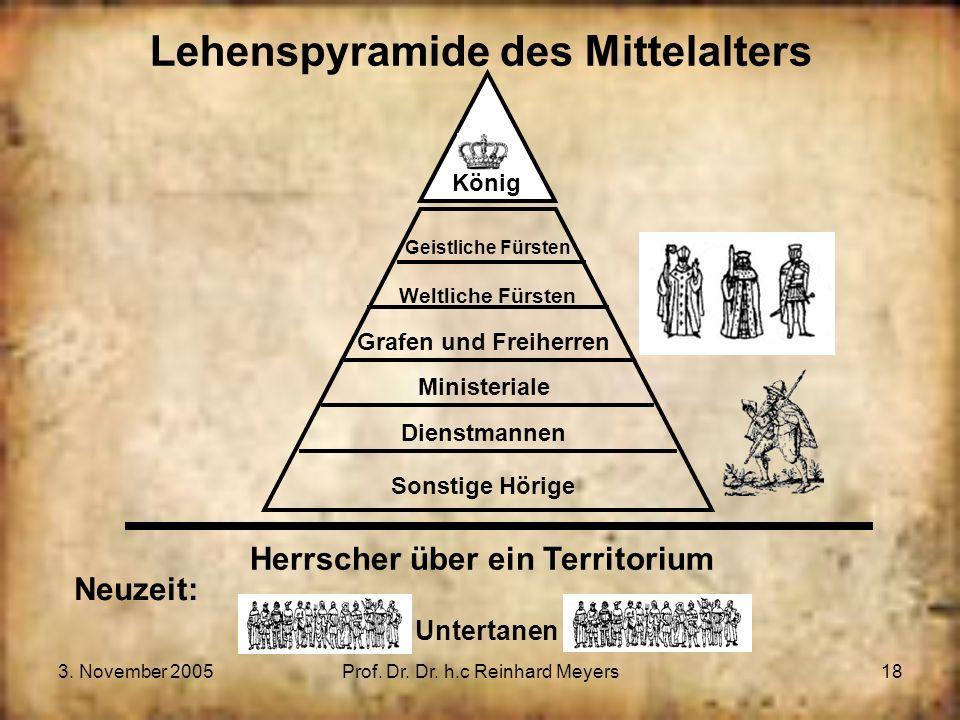 3. November 2005Prof. Dr. Dr. h.c Reinhard Meyers18 Lehenspyramide des Mittelalters König Geistliche Fürsten Weltliche Fürsten Grafen und Freiherren M