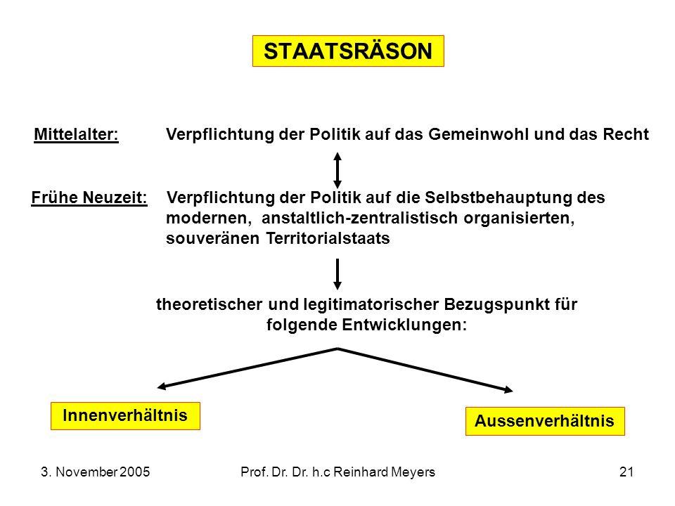 3. November 2005Prof. Dr. Dr. h.c Reinhard Meyers21 STAATSRÄSON Mittelalter: Verpflichtung der Politik auf das Gemeinwohl und das Recht Frühe Neuzeit: