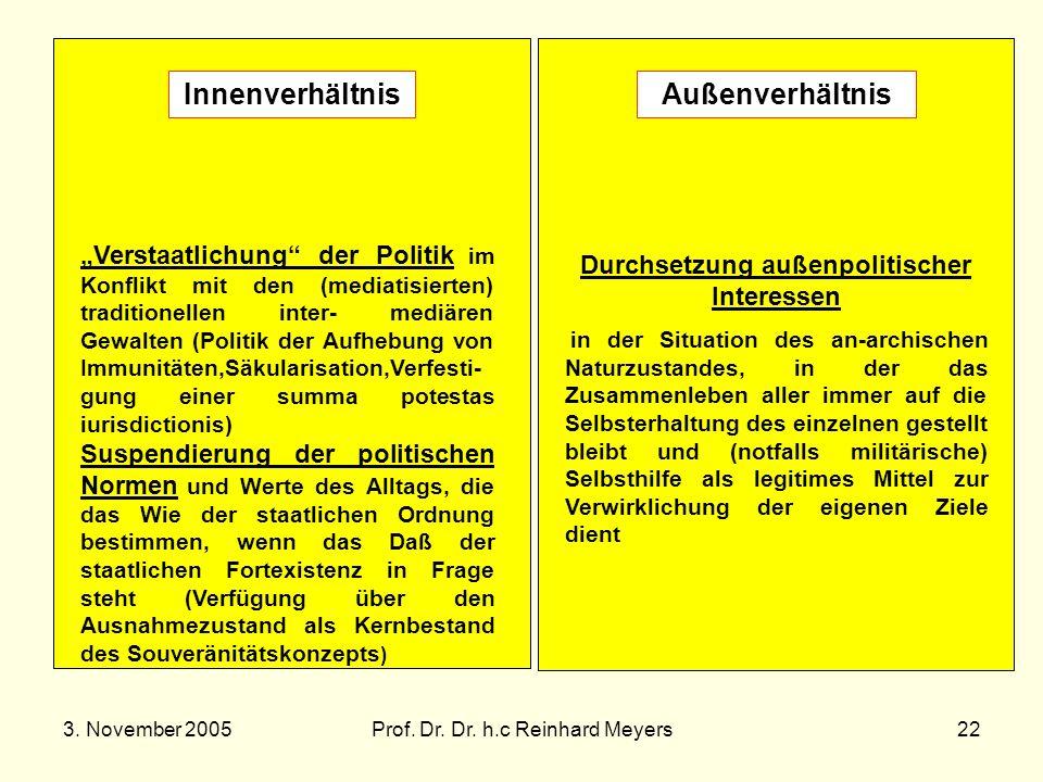 3. November 2005Prof. Dr. Dr. h.c Reinhard Meyers22 Innenverhältnis Verstaatlichung der Politik im Konflikt mit den (mediatisierten) traditionellen in