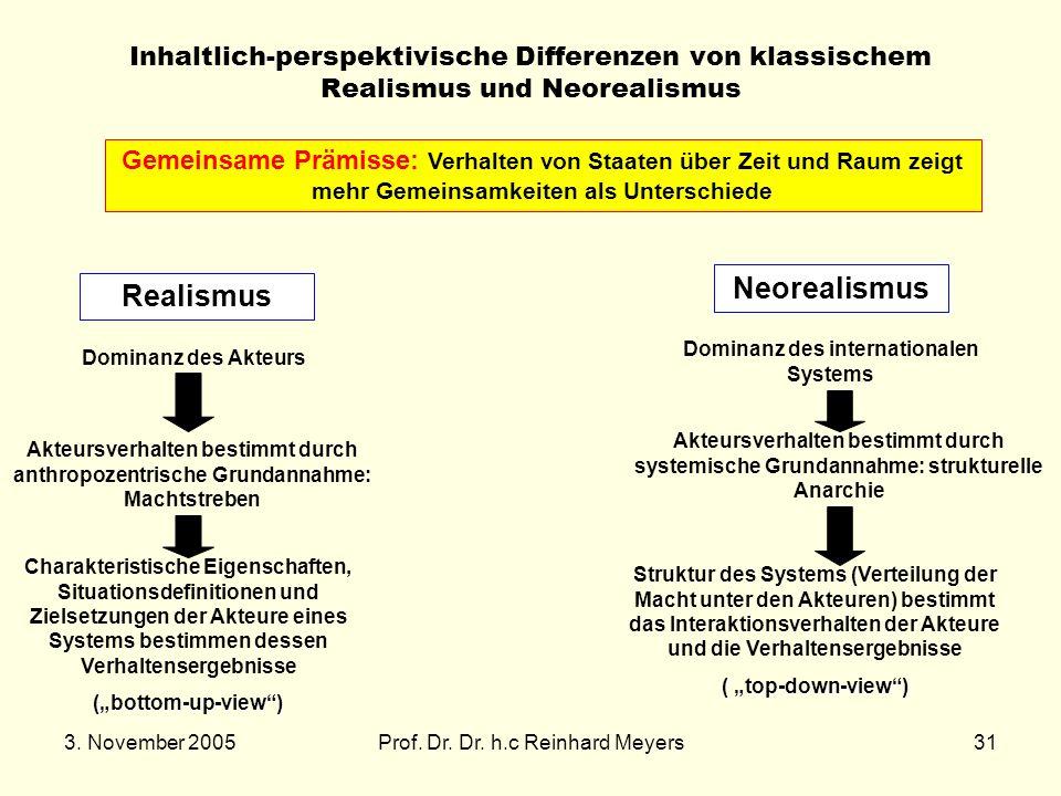3. November 2005Prof. Dr. Dr. h.c Reinhard Meyers31 Inhaltlich-perspektivische Differenzen von klassischem Realismus und Neorealismus Gemeinsame Prämi