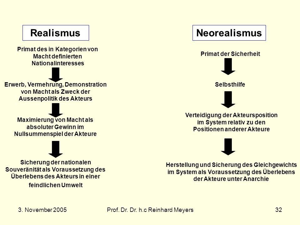 3. November 2005Prof. Dr. Dr. h.c Reinhard Meyers32 RealismusNeorealismus Primat des in Kategorien von Macht definierten Nationalinteresses Erwerb, Ve