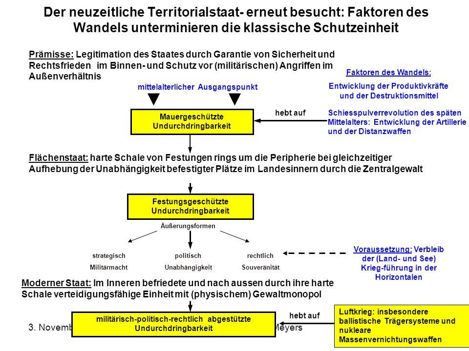 3. November 2005Prof. Dr. Dr. h.c Reinhard Meyers33 Der neuzeitliche Territorialstaat- erneut besucht: Faktoren des Wandels unterminieren die klassisc