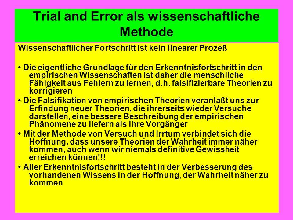 Trial and Error als wissenschaftliche Methode Wissenschaftlicher Fortschritt ist kein linearer Prozeß Die eigentliche Grundlage für den Erkenntnisfort