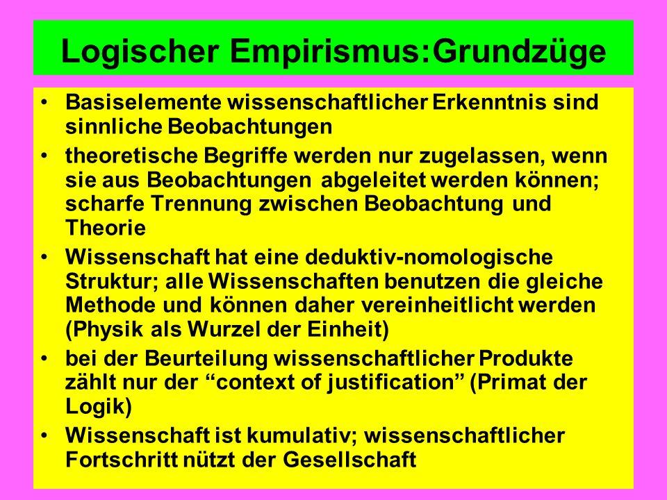 Zur Geschichte der Wissenschaften nach Popper 1.