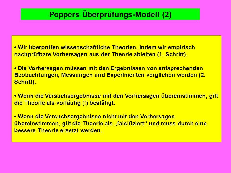 Poppers Überprüfungs-Modell (2) Wir überprüfen wissenschaftliche Theorien, indem wir empirisch nachprüfbare Vorhersagen aus der Theorie ableiten (1. S