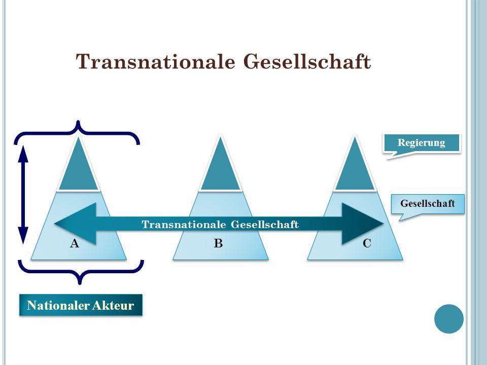 Transnationale Gesellschaft CB Regierung Gesellschaft A Nationaler Akteur Transnationale Gesellschaft