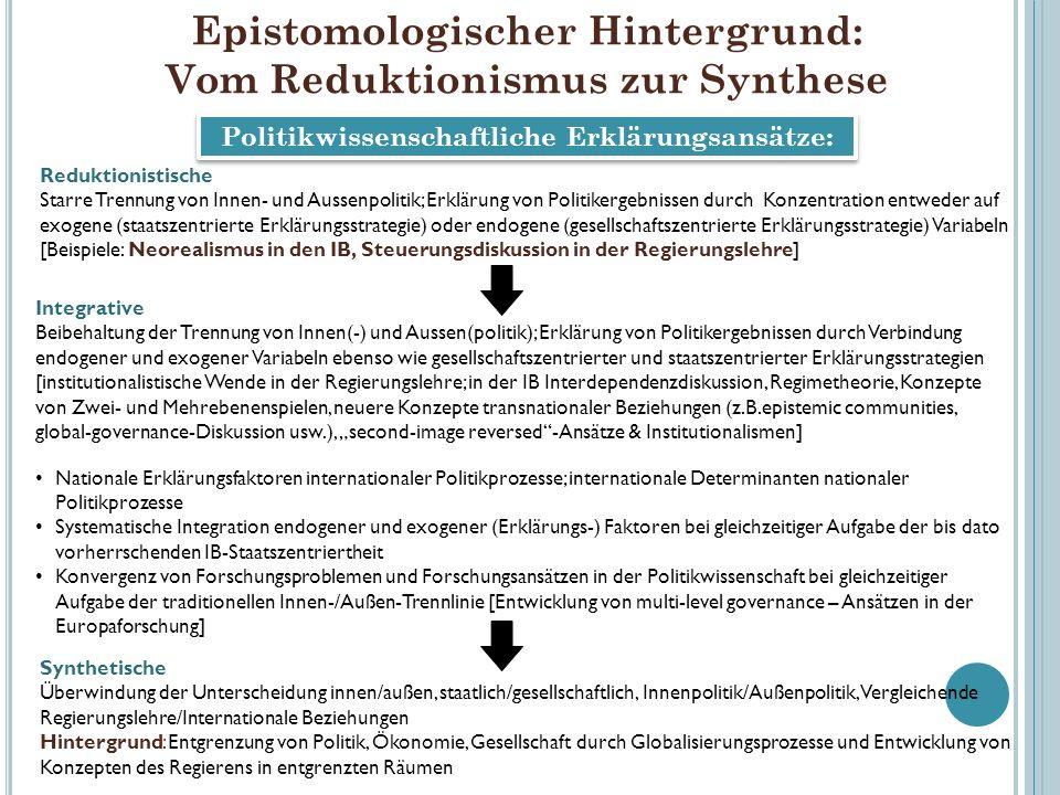 Epistomologischer Hintergrund: Vom Reduktionismus zur Synthese Politikwissenschaftliche Erklärungsansätze: Reduktionistische Starre Trennung von Innen