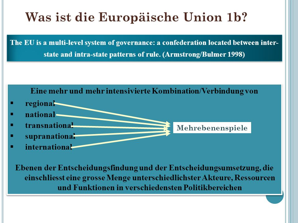 Was ist die Europäische Union 1b? The EU is a multi-level system of governance: a confederation located between inter- state and intra-state patterns