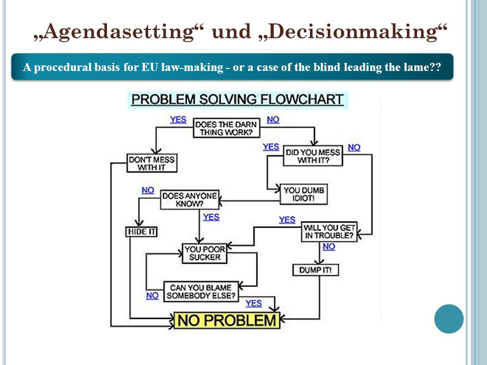 Agendasetting und Decisionmaking A procedural basis for EU law-making - or a case of the blind leading the lame??