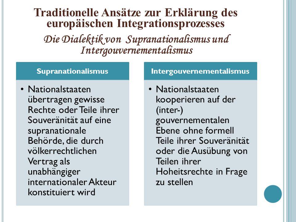 Traditionelle Ansätze zur Erklärung des europäischen Integrationsprozesses Die Dialektik von Supranationalismus und Intergouvernementalismus Supranati