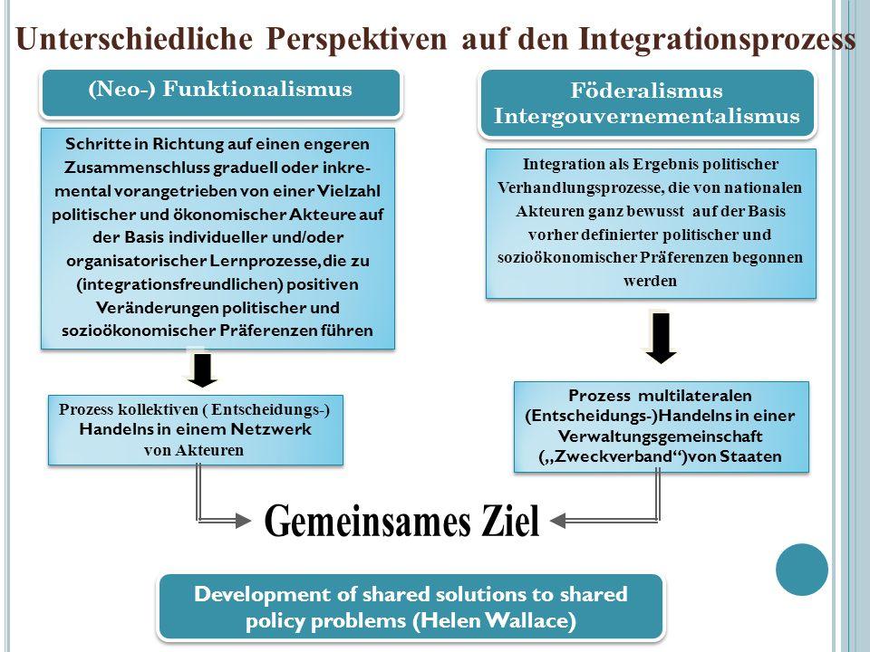 Unterschiedliche Perspektiven auf den Integrationsprozess Schritte in Richtung auf einen engeren Zusammenschluss graduell oder inkre- mental vorangetr