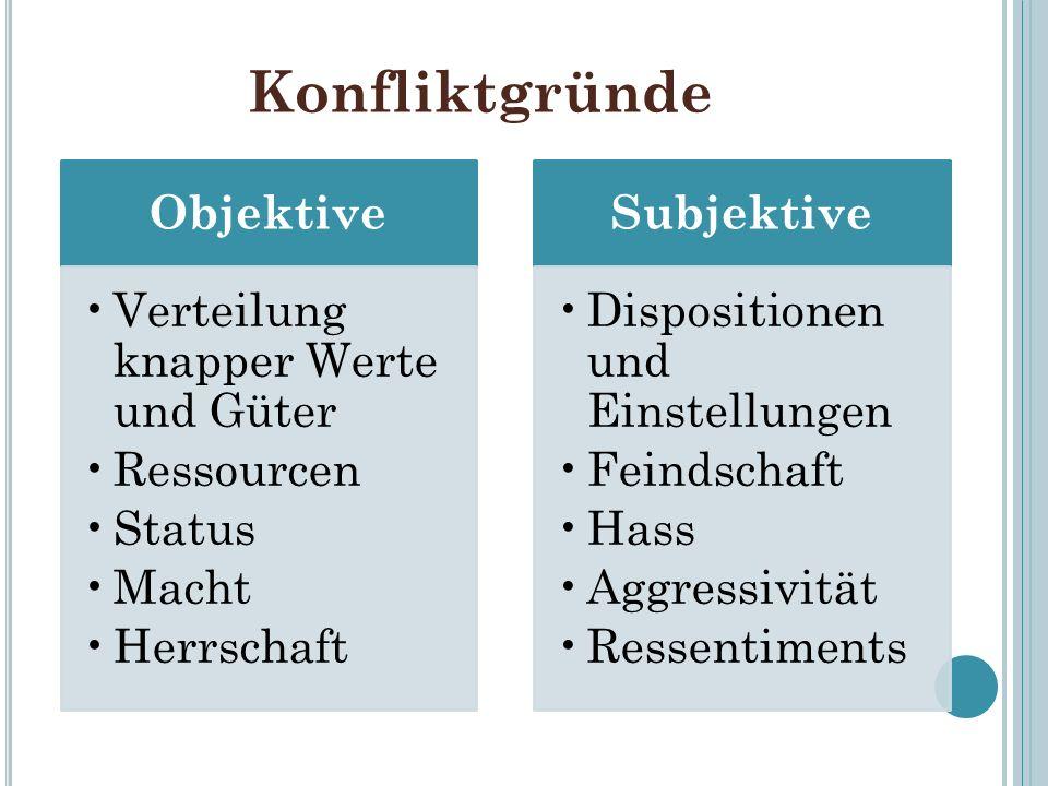 Konfliktgründe Objektive Verteilung knapper Werte und Güter Ressourcen Status Macht Herrschaft Subjektive Dispositionen und Einstellungen Feindschaft