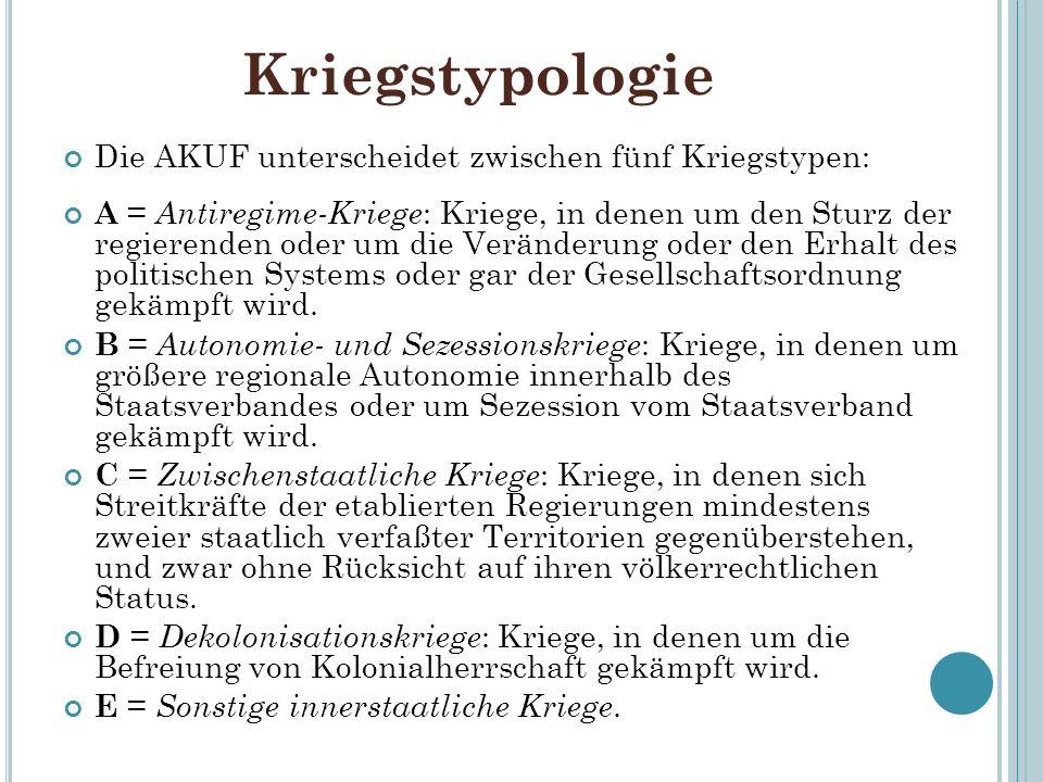 Kriegstypologie Die AKUF unterscheidet zwischen fünf Kriegstypen: A = Antiregime-Kriege : Kriege, in denen um den Sturz der regierenden oder um die Ve