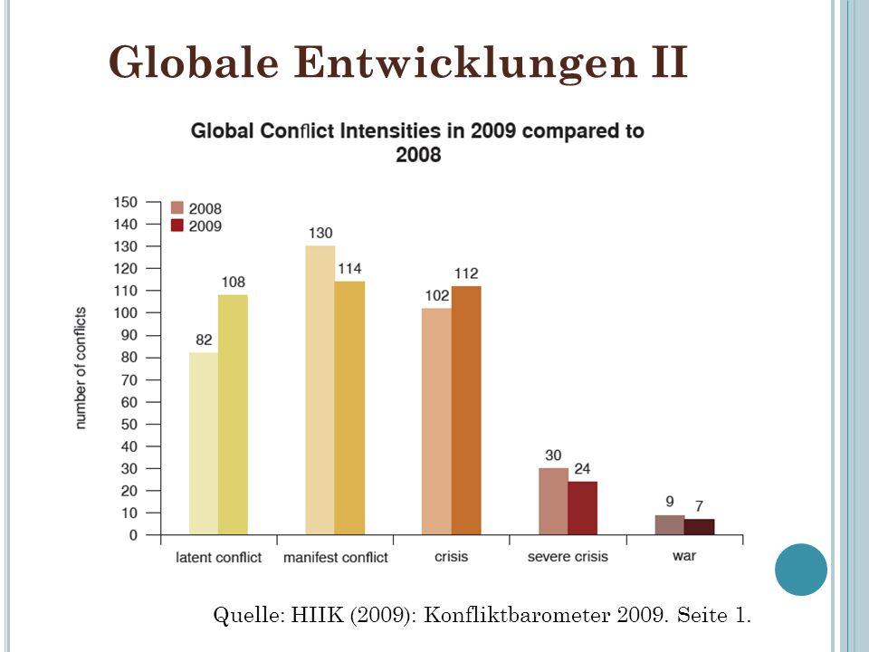 Globale Entwicklungen II Quelle: HIIK (2009): Konfliktbarometer 2009. Seite 1.