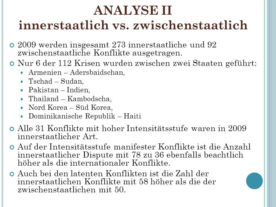 ANALYSE II innerstaatlich vs. zwischenstaatlich 2009 werden insgesamt 273 innerstaatliche und 92 zwischenstaatliche Konflikte ausgetragen. Nur 6 der 1