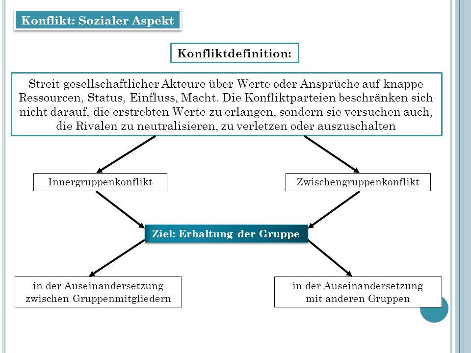 Konfliktdefinition: Streit gesellschaftlicher Akteure über Werte oder Ansprüche auf knappe Ressourcen, Status, Einfluss, Macht. Die Konfliktparteien b