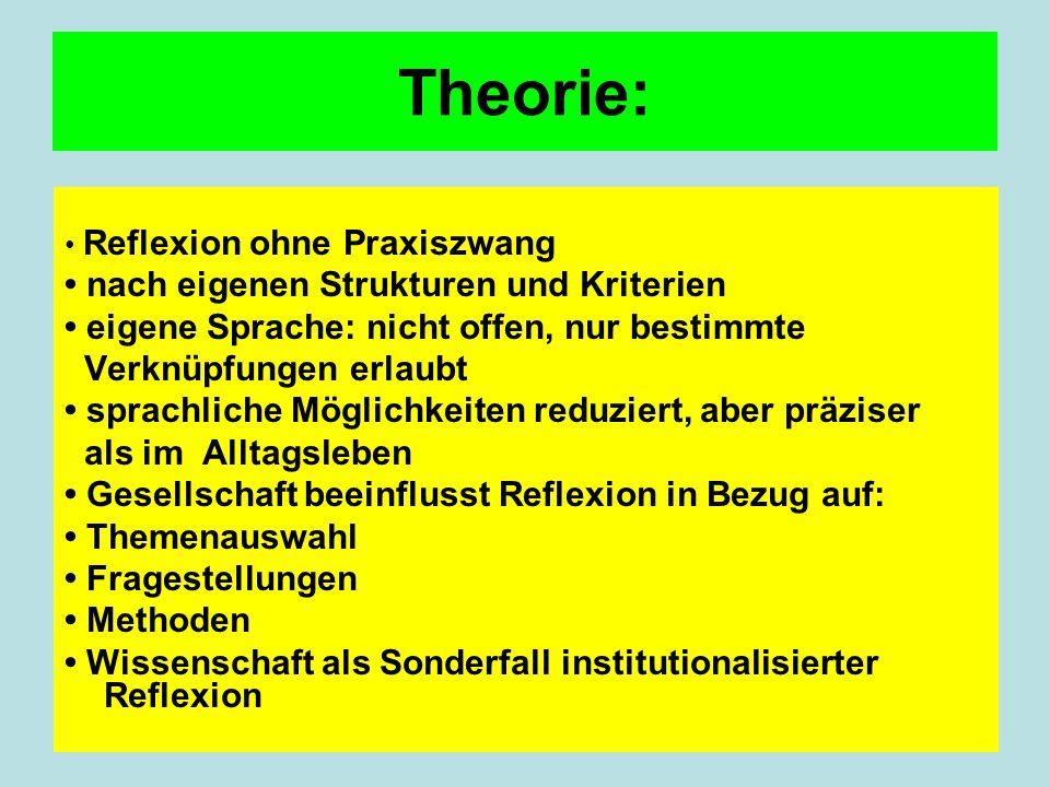 Theorie (2) Anspruch auf objektive Erkenntnis Alltagsbewusstsein: nur Behauptung Theorie: Begründung notwendig Geltungsanspruch wird durch Meta-Theorie begründet (Theorie über Theorie) Erkenntnistheorie : Wie und wieso wird etwas als wahr erkannt.