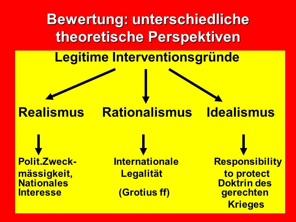 Bewertung: unterschiedliche theoretische Perspektiven Legitime Interventionsgründe Realismus Rationalismus Idealismus Polit.Zweck- Internationale Responsibility mässigkeit, Legalität to protect Nationales Doktrin des Interesse (Grotius ff) gerechten Krieges