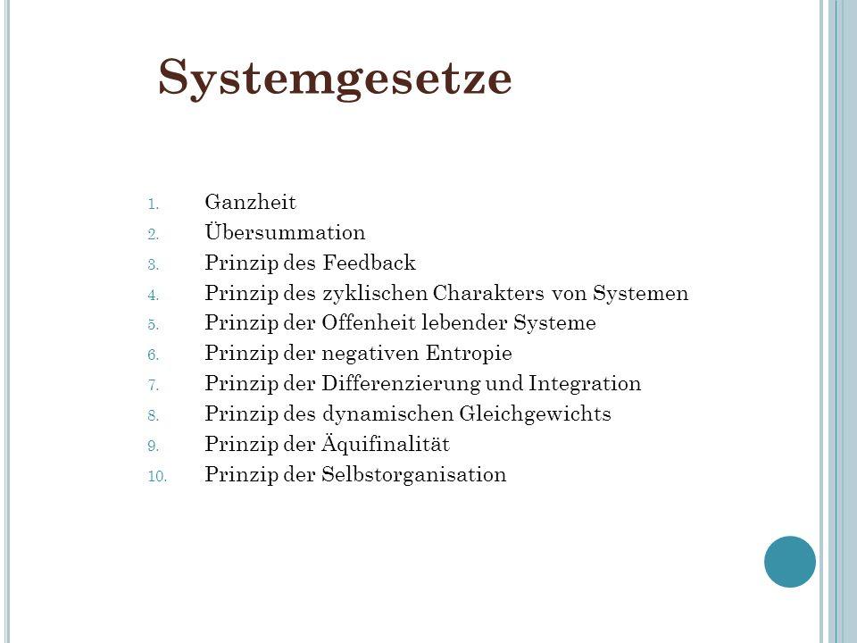 Systemgesetze 1.Ganzheit 2. Übersummation 3. Prinzip des Feedback 4.