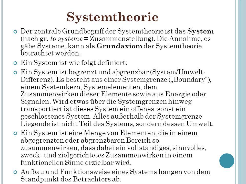 Ausgangspunkt: Nullsummenspielartig organisiertes Staatensystem Das Staatensystem besteht aus unabhängigen, souveränen Staaten.