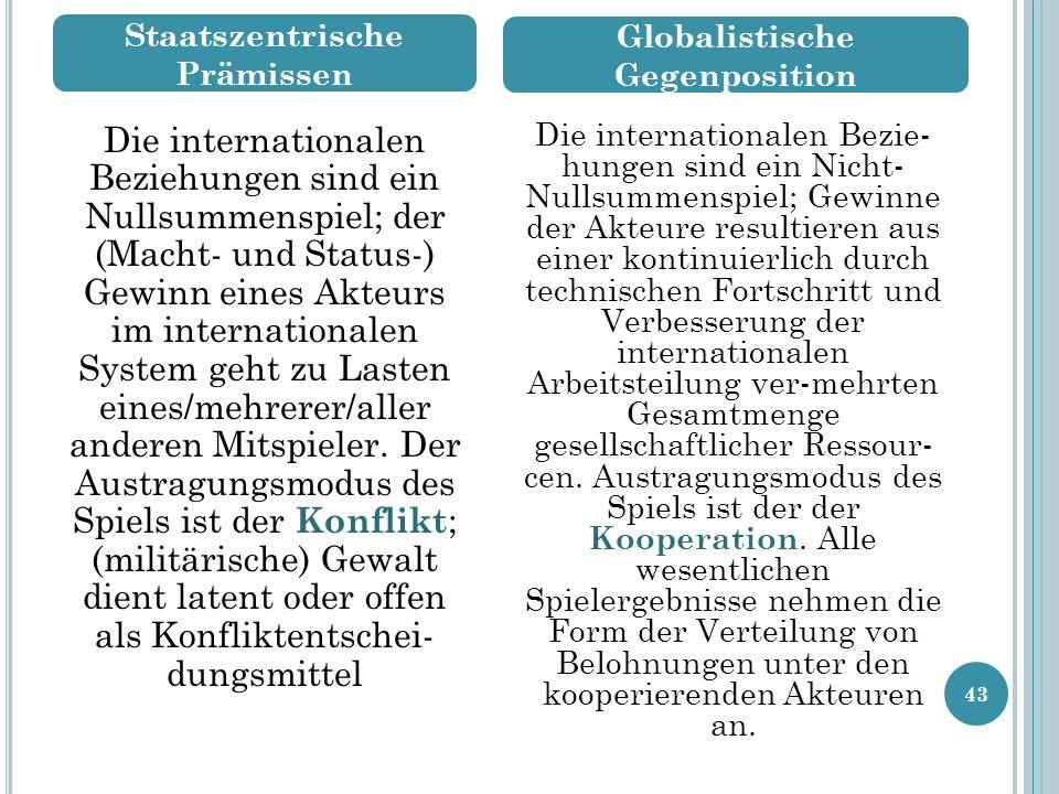 43 Die internationalen Beziehungen sind ein Nullsummenspiel; der (Macht- und Status-) Gewinn eines Akteurs im internationalen System geht zu Lasten eines/mehrerer/aller anderen Mitspieler.