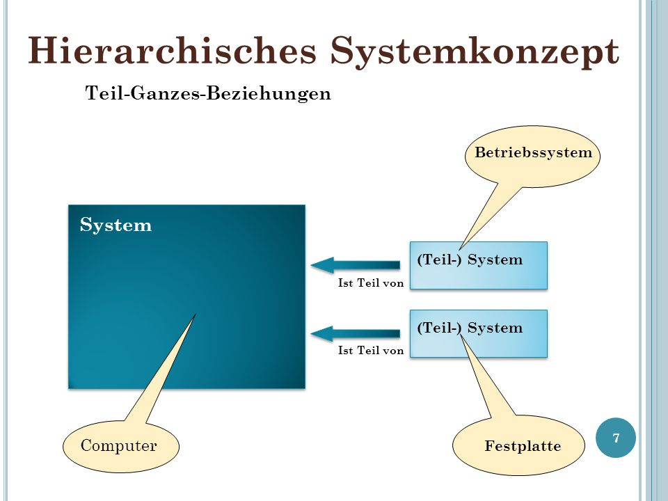 Universalitätsanspruch Ein Charakteristikum aller Systemtheorien ist der Anspruch, eine formale Theorie zu formulieren, die möglichst umfassend anwendbar ist ( Isomorphie- Prinzip) Dieser Anspruch beruht auf Ludwig v.