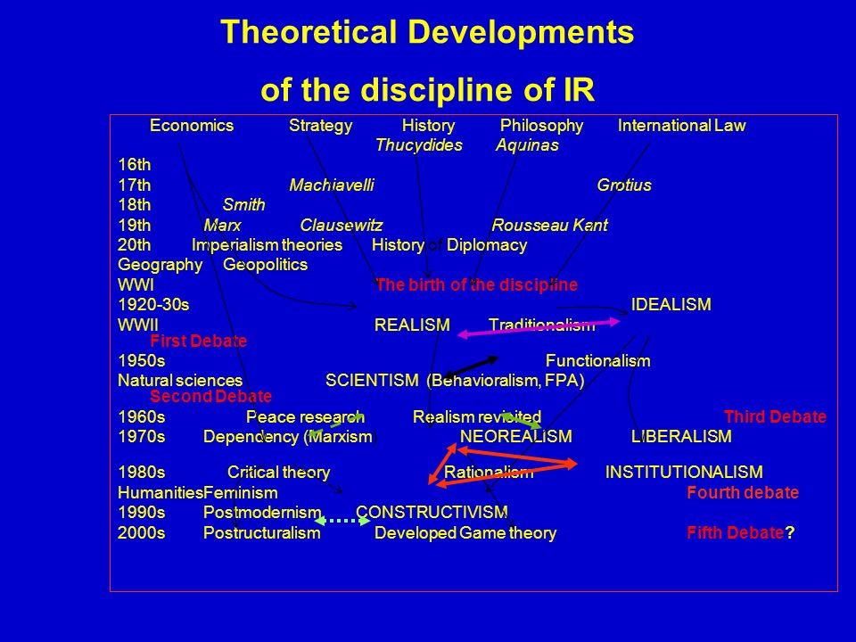 Theoretical Developments of the discipline of IR EconomicsStrategy History Philosophy International Law Thucydides Aquinas 16th 17th Machiavelli Groti