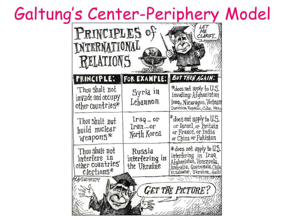 Galtungs Center-Periphery Model