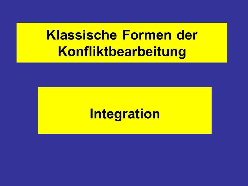 Klassische Formen der Konfliktbearbeitung Integration