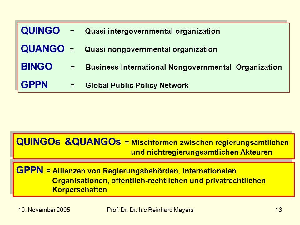 10. November 2005Prof. Dr. Dr. h.c Reinhard Meyers13 QUINGO = Quasi intergovernmental organization QUANGO = Quasi nongovernmental organization BINGO =