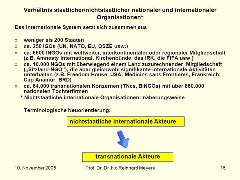 10. November 2005Prof. Dr. Dr. h.c Reinhard Meyers15 Verhältnis staatlicher/nichtstaatlicher nationaler und internationaler Organisationen* Das intern