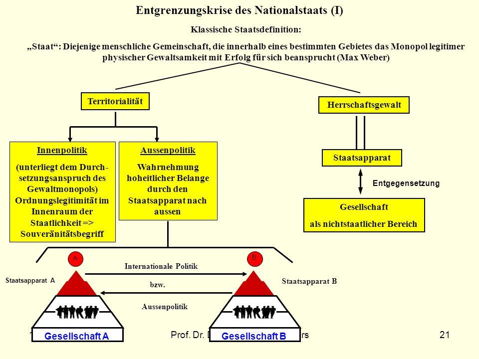 10. November 2005Prof. Dr. Dr. h.c Reinhard Meyers21 Entgrenzungskrise des Nationalstaats (I) Klassische Staatsdefinition: Staat : Diejenige menschlic