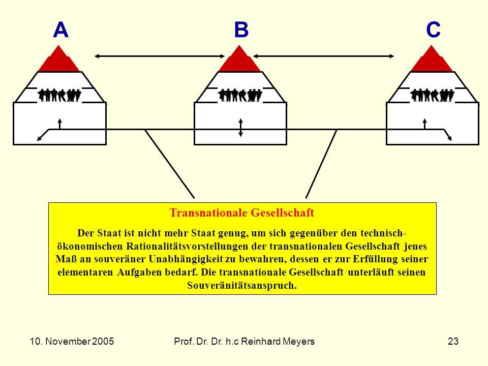 10. November 2005Prof. Dr. Dr. h.c Reinhard Meyers23 Transnationale Gesellschaft Der Staat ist nicht mehr Staat genug, um sich gegenüber den technisch