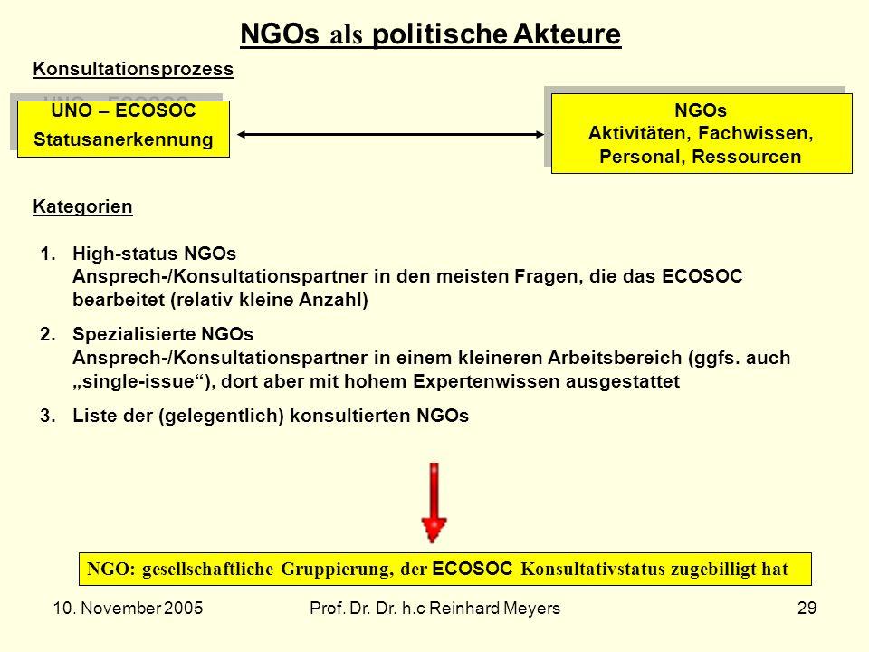10. November 2005Prof. Dr. Dr. h.c Reinhard Meyers29 NGOs als politische Akteure Konsultationsprozess UNO – ECOSOC Statusanerkennung UNO – ECOSOC Stat