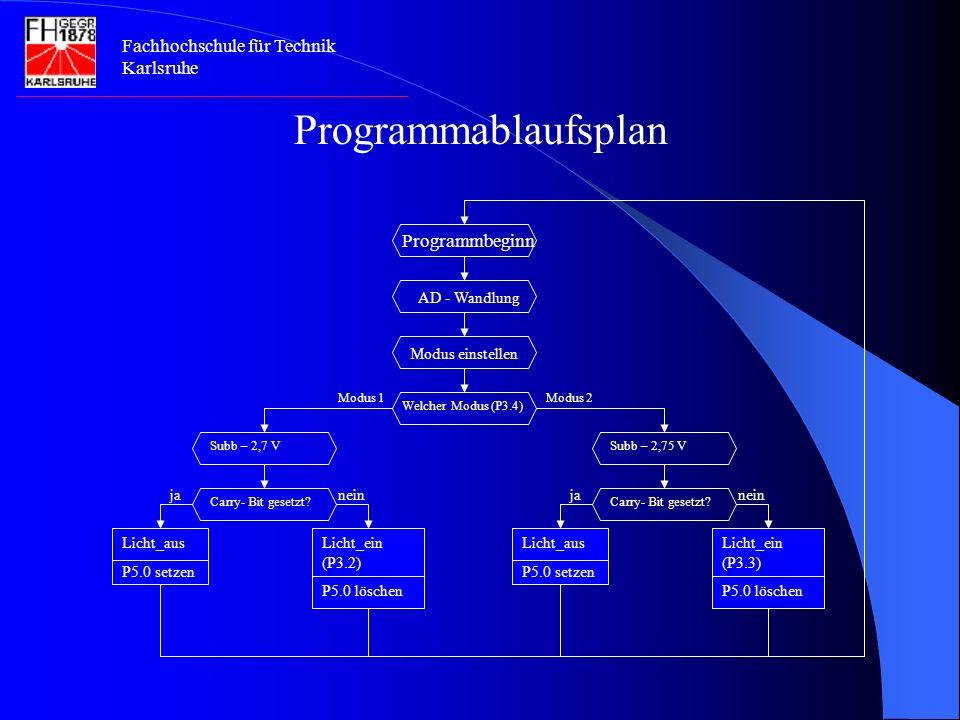 Fachhochschule für Technik Karlsruhe Programmbeginn Modus einstellen AD - Wandlung Welcher Modus (P3.4) Modus 1Modus 2 Subb – 2,7 VSubb – 2,75 V Carry- Bit gesetzt.