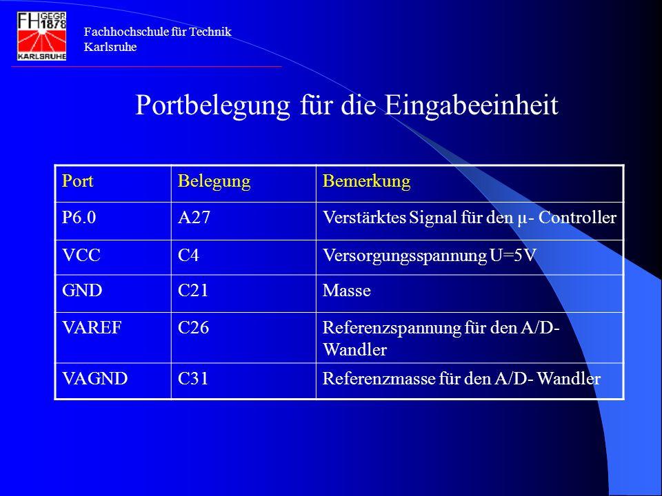 Fachhochschule für Technik Karlsruhe PortBelegungBemerkung P5.0A9Unverstärktes Ausgangssignal für den Ventilator Portbelegung für die Ausgabeeinheit