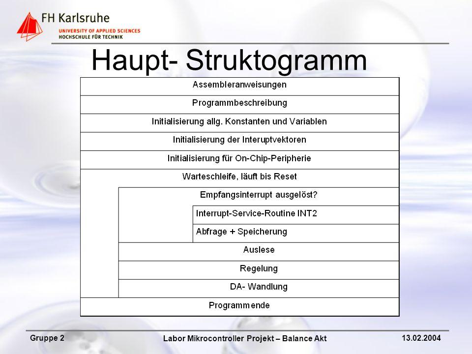 Labor Mikrocontroller Projekt – Balance Akt Gruppe 213.02.2004 Haupt- Struktogramm