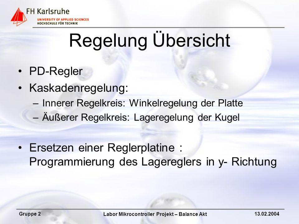 Labor Mikrocontroller Projekt – Balance Akt Gruppe 213.02.2004 Regelung Übersicht PD-Regler Kaskadenregelung: –Innerer Regelkreis: Winkelregelung der