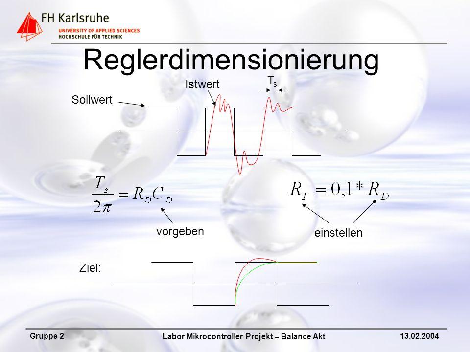 Labor Mikrocontroller Projekt – Balance Akt Gruppe 213.02.2004 Reglerdimensionierung Sollwert einstellen vorgeben TsTs Ziel: Istwert
