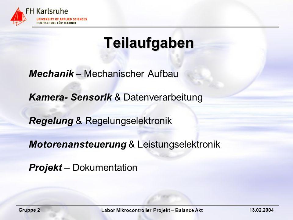 Labor Mikrocontroller Projekt – Balance Akt Gruppe 213.02.2004 Teilaufgaben Mechanik – Mechanischer Aufbau Kamera- Sensorik & Datenverarbeitung Regelu