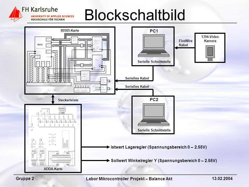 Labor Mikrocontroller Projekt – Balance Akt Gruppe 213.02.2004 80585-Karte PC1 1394-Video Kamera FireWire Kabel Serielles Kabel Serielle Schnittstelle