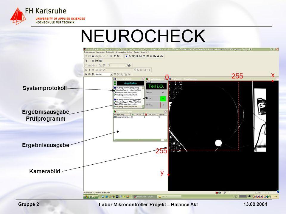 Labor Mikrocontroller Projekt – Balance Akt Gruppe 213.02.2004 Struktugramm DA Wandlung