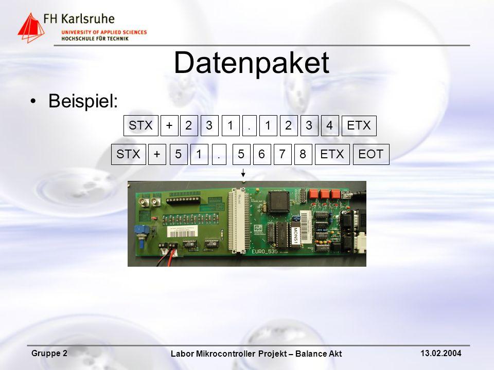 Labor Mikrocontroller Projekt – Balance Akt Gruppe 213.02.2004 Programmabläufe Serielle Schnittstelle auslesen Daten in internen Speicher schieben Auslesen des Speichers und Integer wandeln ascii2hex – Wandlung Einzelne Zehnerpotenzen zusammenfügen Im internen Speicher für die Regelung ablegen