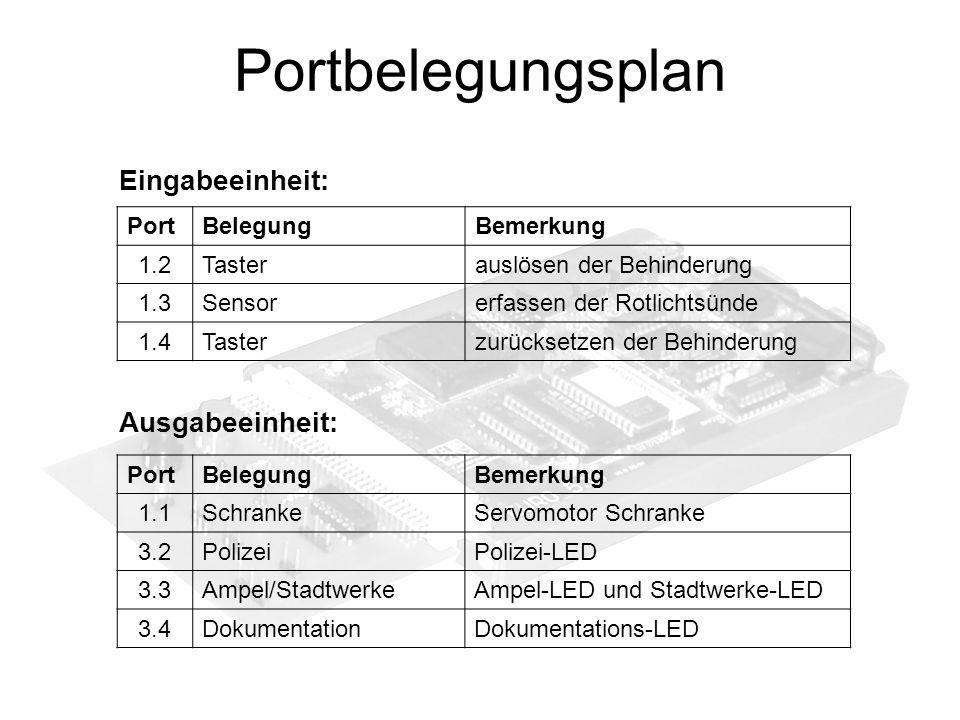 Portbelegungsplan Eingabeeinheit: PortBelegungBemerkung 1.2Tasterauslösen der Behinderung 1.3Sensorerfassen der Rotlichtsünde 1.4Tasterzurücksetzen de