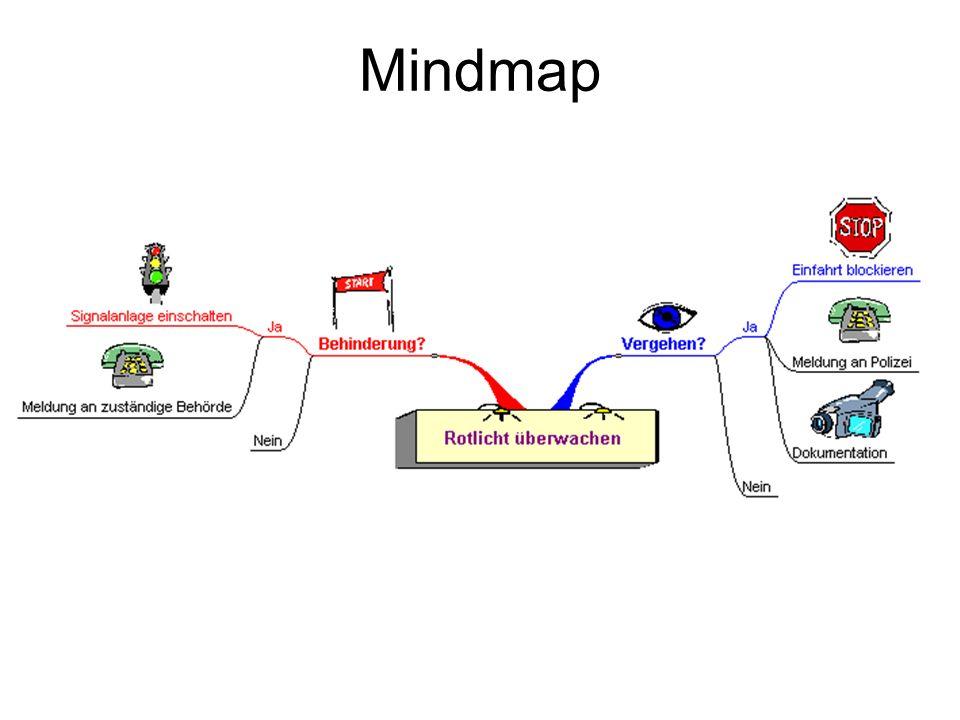 Black-Box Störgrößen Restriktionen - Umwelteinflüsse - Magn.