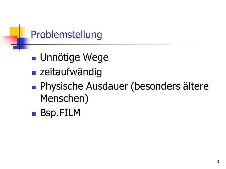 3 Problemstellung Unnötige Wege zeitaufwändig Physische Ausdauer (besonders ältere Menschen) Bsp.FILM