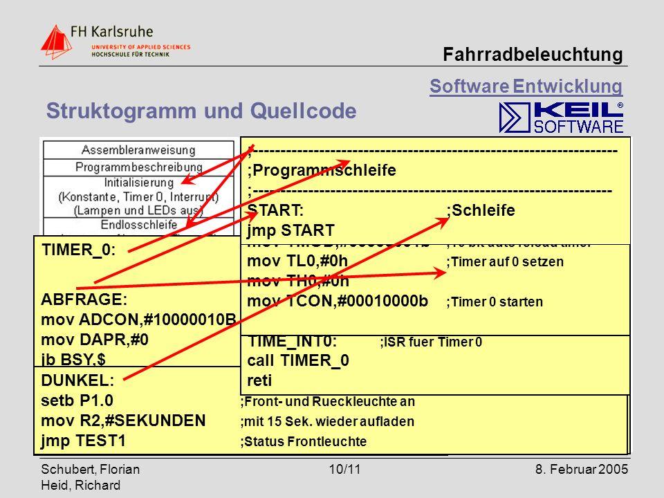 Schubert, Florian Heid, Richard 10/118. Februar 2005 Fahrradbeleuchtung HELL: djnz R2, SPRUNG ;R2 ungleich 0 ISR verlassen mov R2,#SEKUNDEN ;R2 mit 22